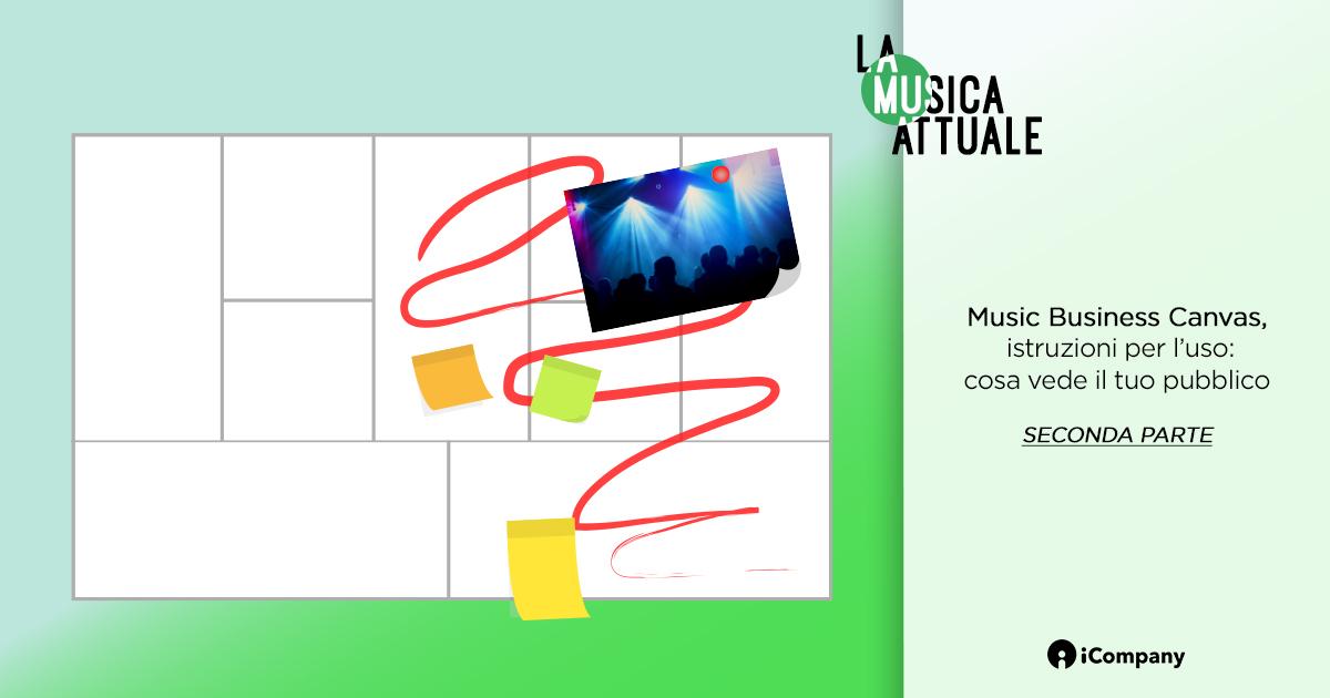 Music Business Canvas, istruzioni per l'uso: cosa vede il tuo pubblico