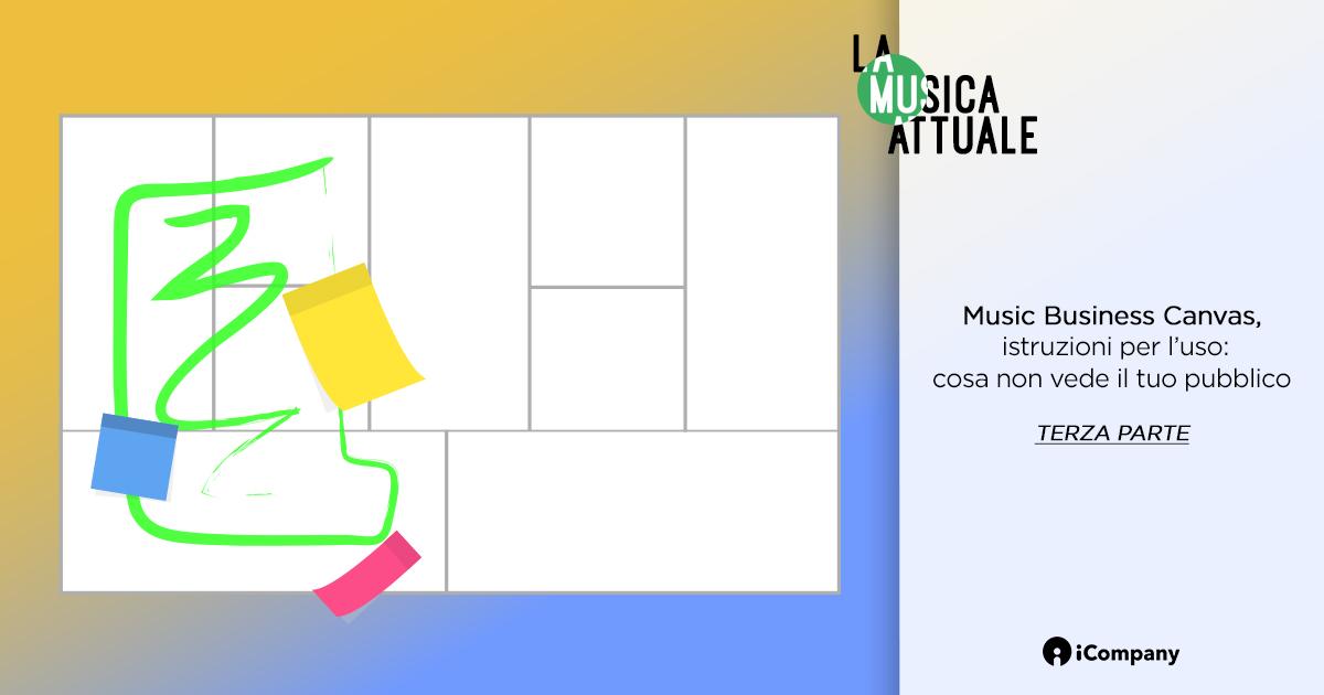 Music Business Canvas, istruzioni per l'uso: cosa non vede il tuo pubblico